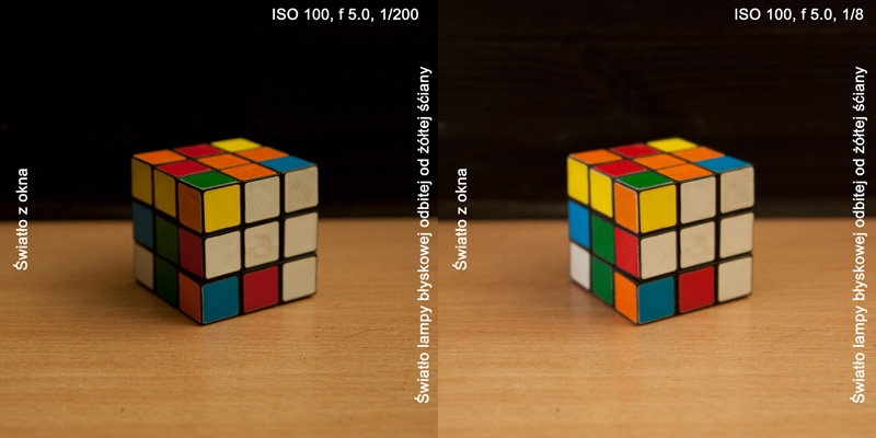 Czas synchronizacji i kostka Rubika